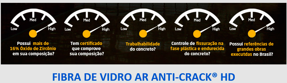 Indicadores Fibra de Vidro para Concreto AR